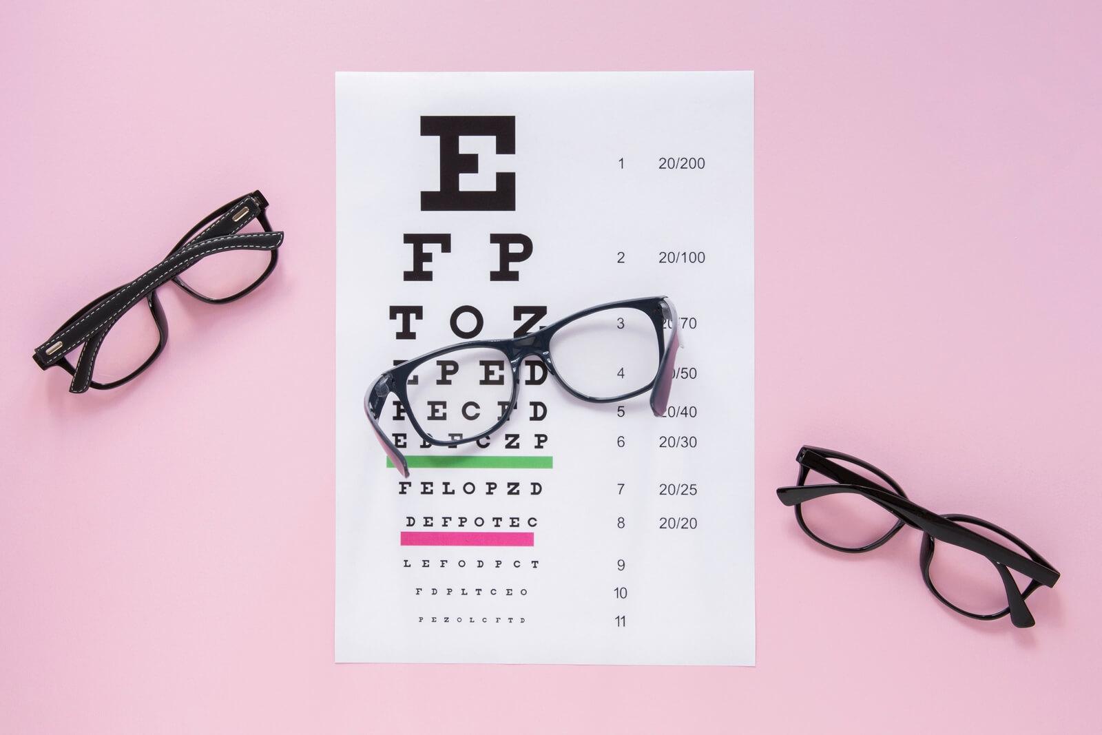 SMILE全飛秒近視手術測量度數表和眼鏡